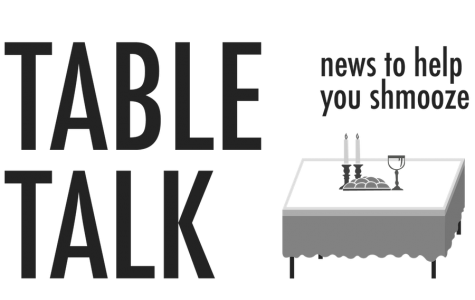 TABLE TALKS: Brazil museum fire, Pepsico acquires SodaStream, and plastic straw pollution