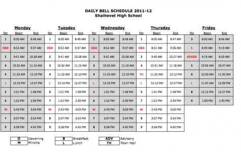 2011-12 Regular Bell Schedule