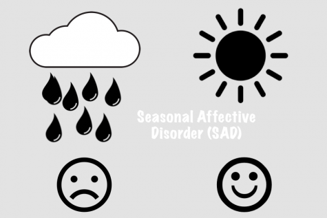How to deal with Seasonal Affective Disorder this winter