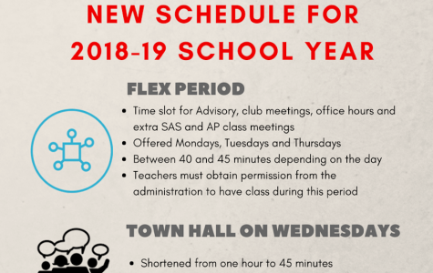 "New schedule for next year to include ""flex"" period and schoolwide lunch"