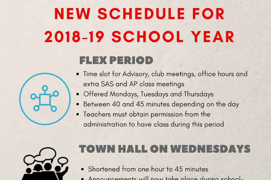 "New schedule for next year to include ""flex"" period and"