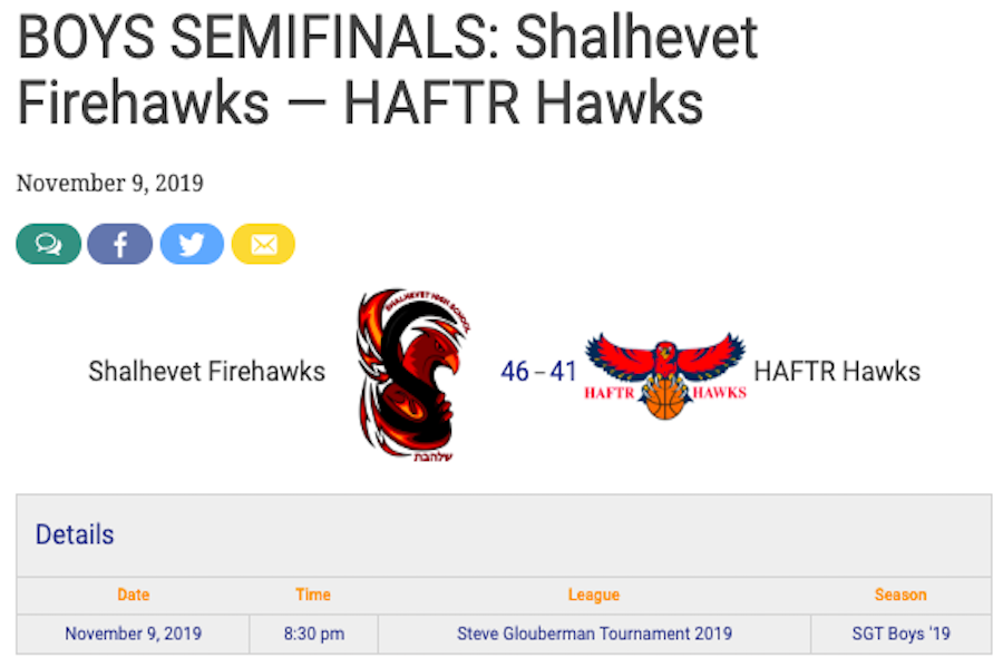 Shalhevet Firehawks boys beat HAFTR Hawks 46-41 and will face the Frisch Cougars at 11:30 in the championship game!