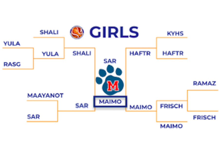 MAIMONIDES MCATS girls win 5th Annual Glouberman Tournament