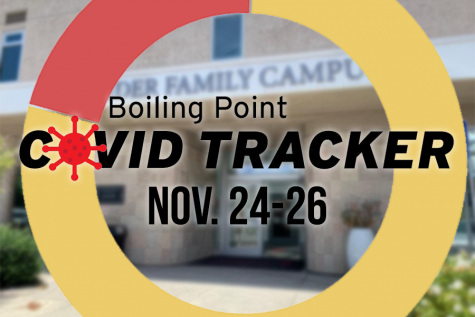 Covid Tracker – November 24-26