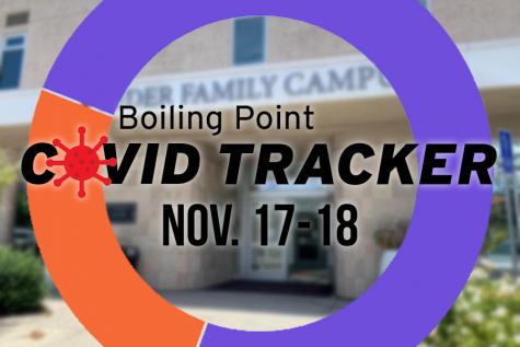 Covid Tracker – November 17-18