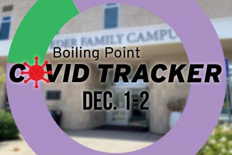 Covid Tracker – December 1-2