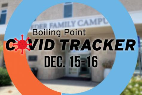 Covid Tracker – December 15-16