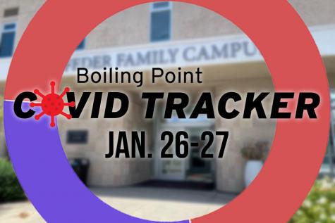 Covid Tracker – January 26-27