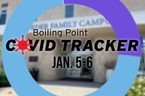 Covid Tracker – January 5-6