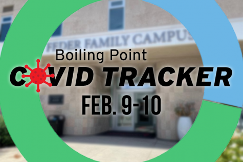 Covid Tracker – February 9-10