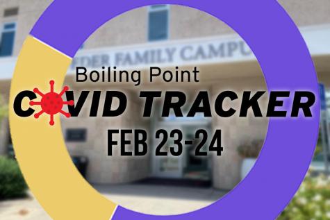 Covid Tracker – February 23-24
